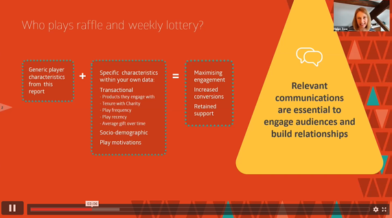 On demand webinar looking at charity raffle and weekly lottery player personas